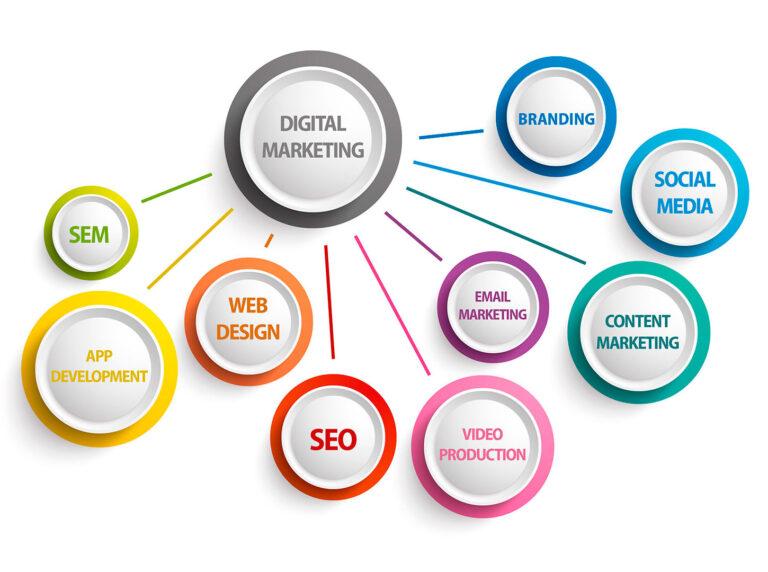 agenzia-web-padova-marketing-1